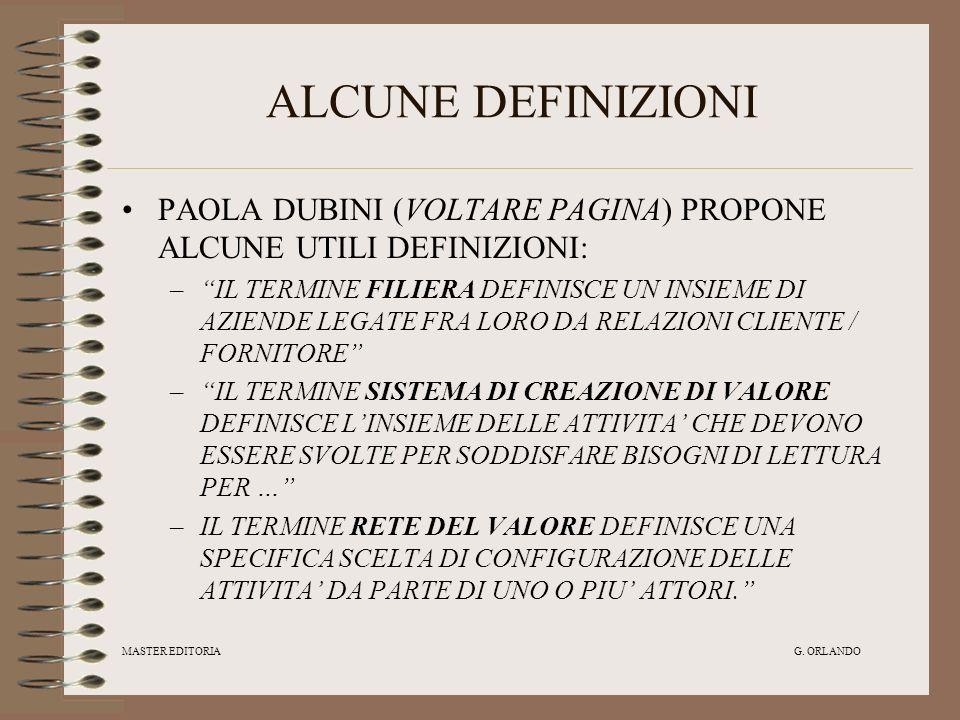 ALCUNE DEFINIZIONI PAOLA DUBINI (VOLTARE PAGINA) PROPONE ALCUNE UTILI DEFINIZIONI: