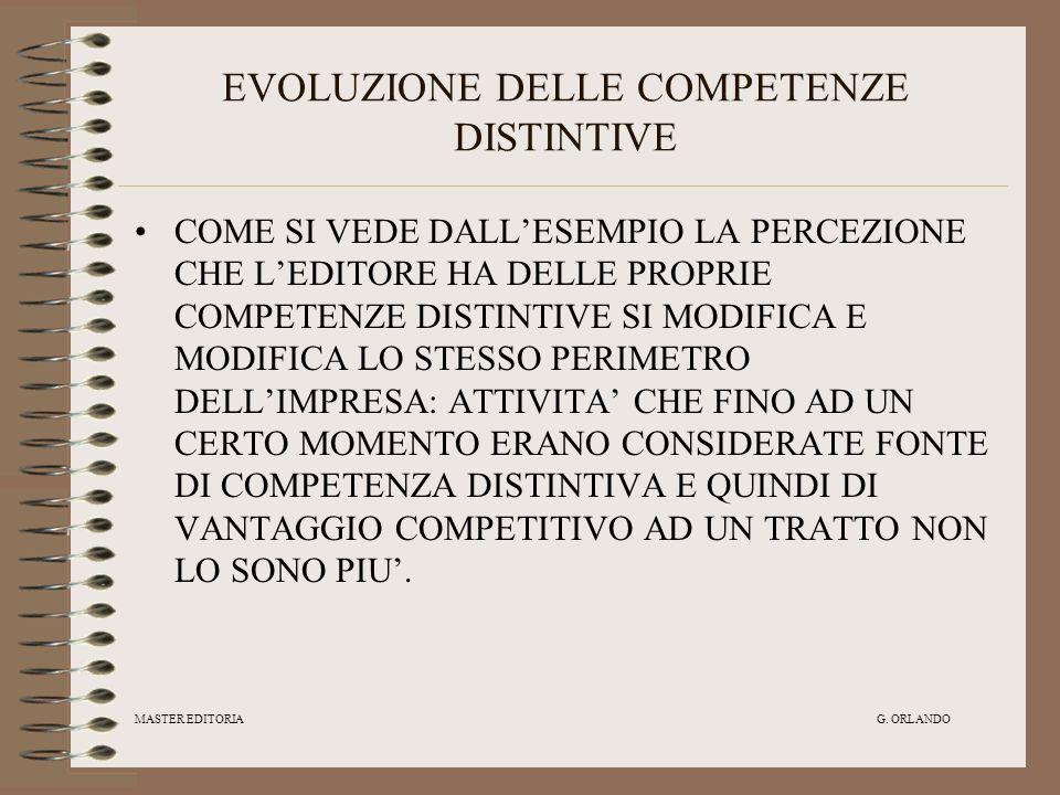 EVOLUZIONE DELLE COMPETENZE DISTINTIVE