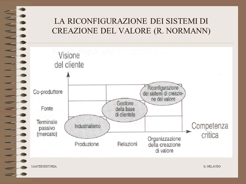 LA RICONFIGURAZIONE DEI SISTEMI DI CREAZIONE DEL VALORE (R. NORMANN)