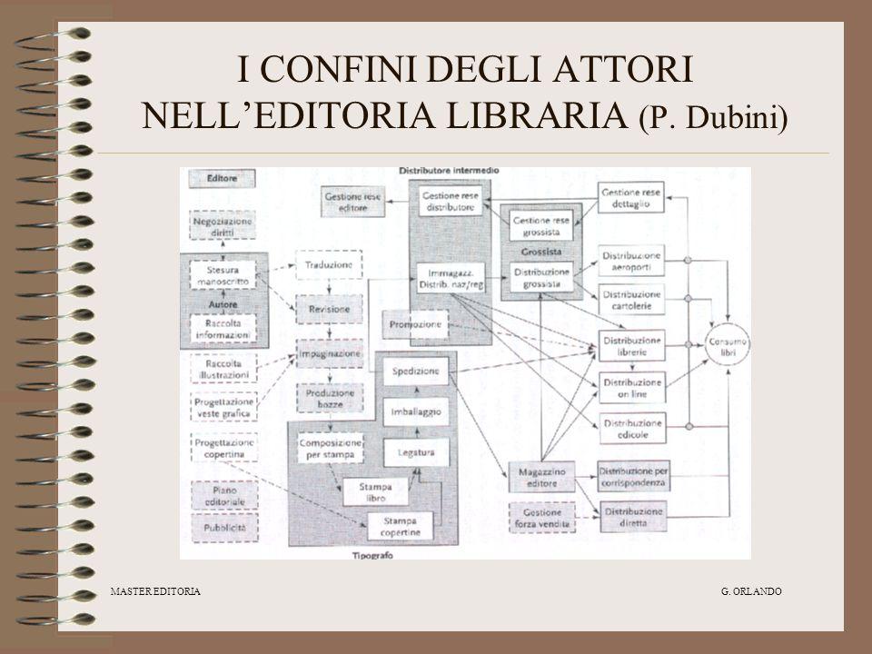 I CONFINI DEGLI ATTORI NELL'EDITORIA LIBRARIA (P. Dubini)