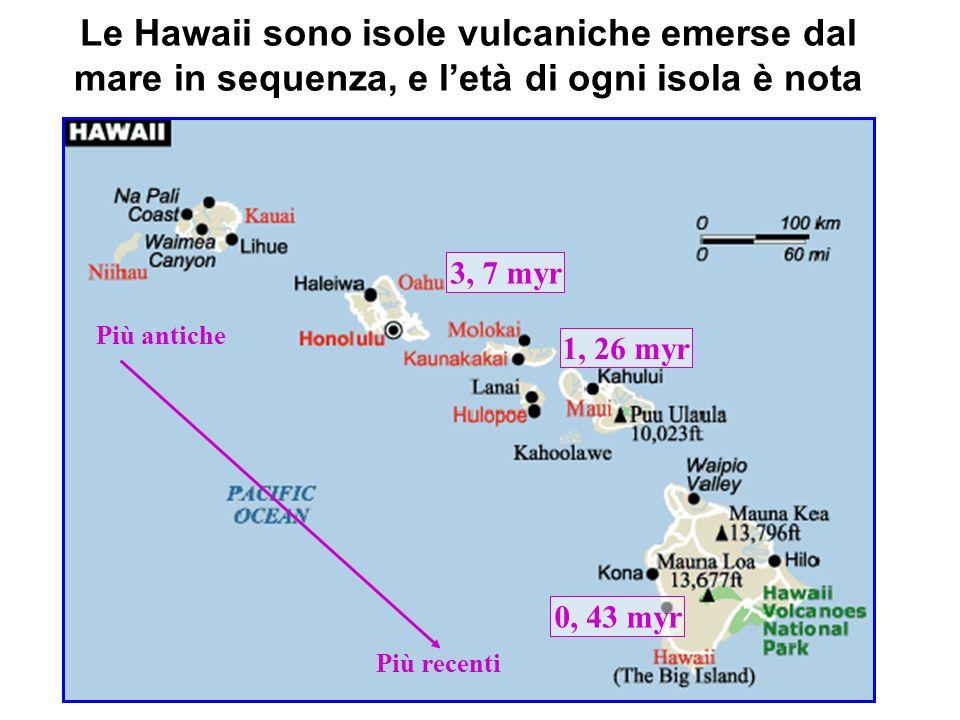 Le Hawaii sono isole vulcaniche emerse dal mare in sequenza, e l'età di ogni isola è nota