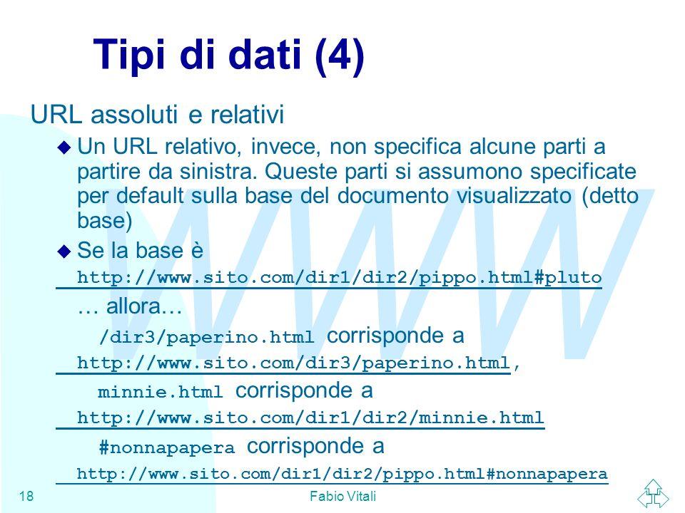 Tipi di dati (4) URL assoluti e relativi