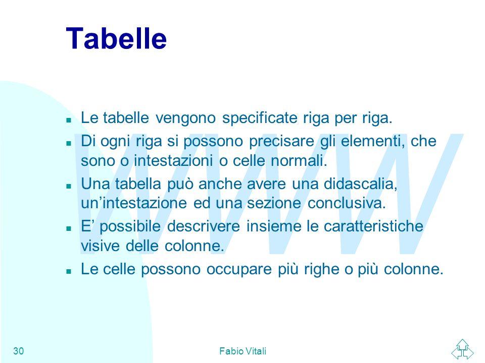Tabelle Le tabelle vengono specificate riga per riga.