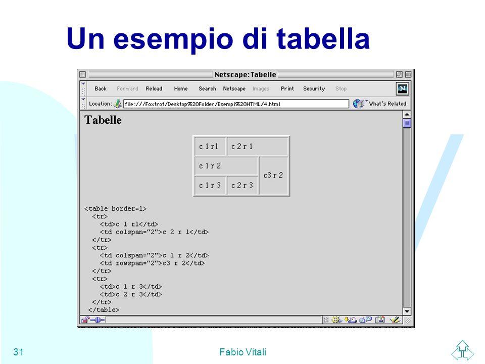 Un esempio di tabella Fabio Vitali