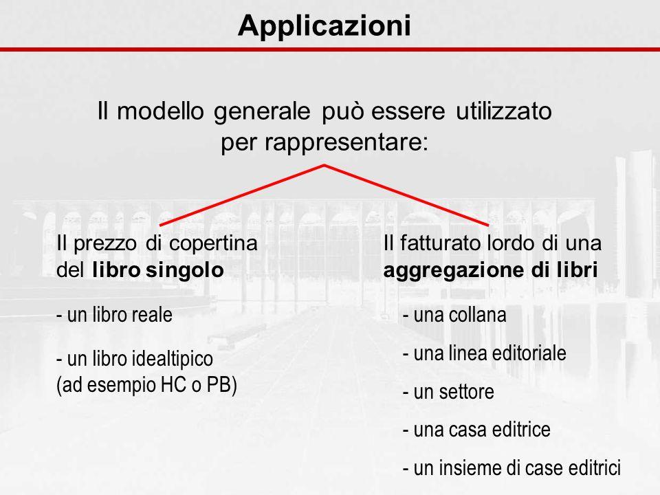 Il modello generale può essere utilizzato per rappresentare:
