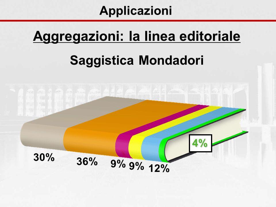 Aggregazioni: la linea editoriale Saggistica Mondadori