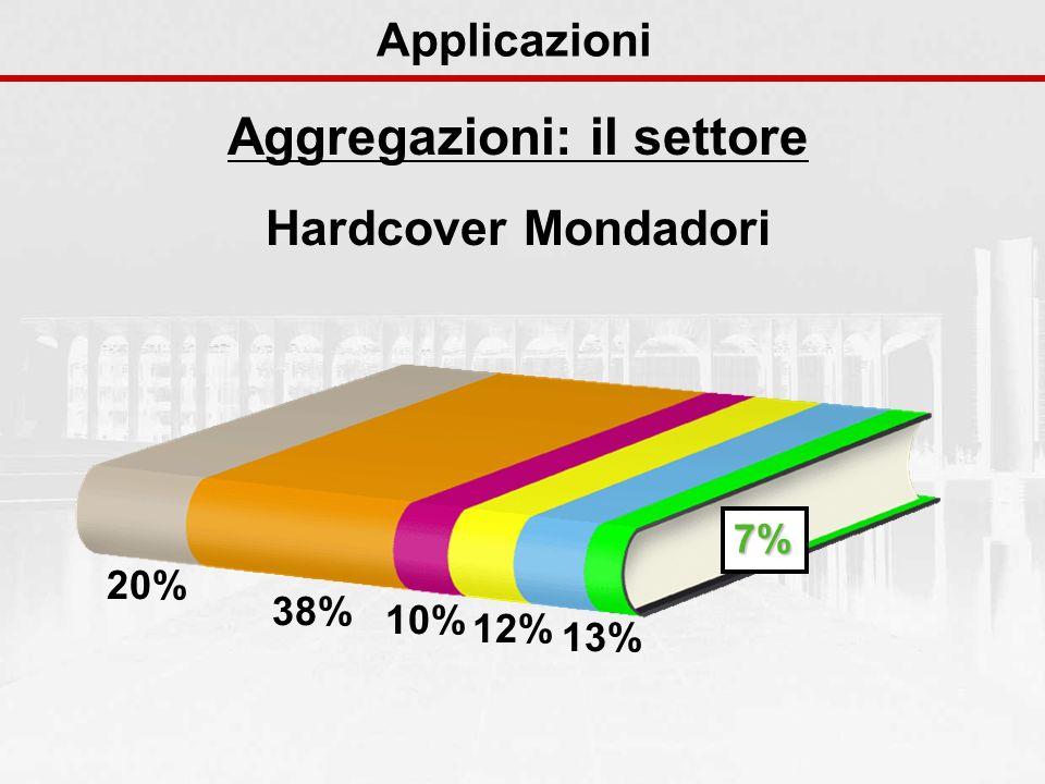 Aggregazioni: il settore Hardcover Mondadori