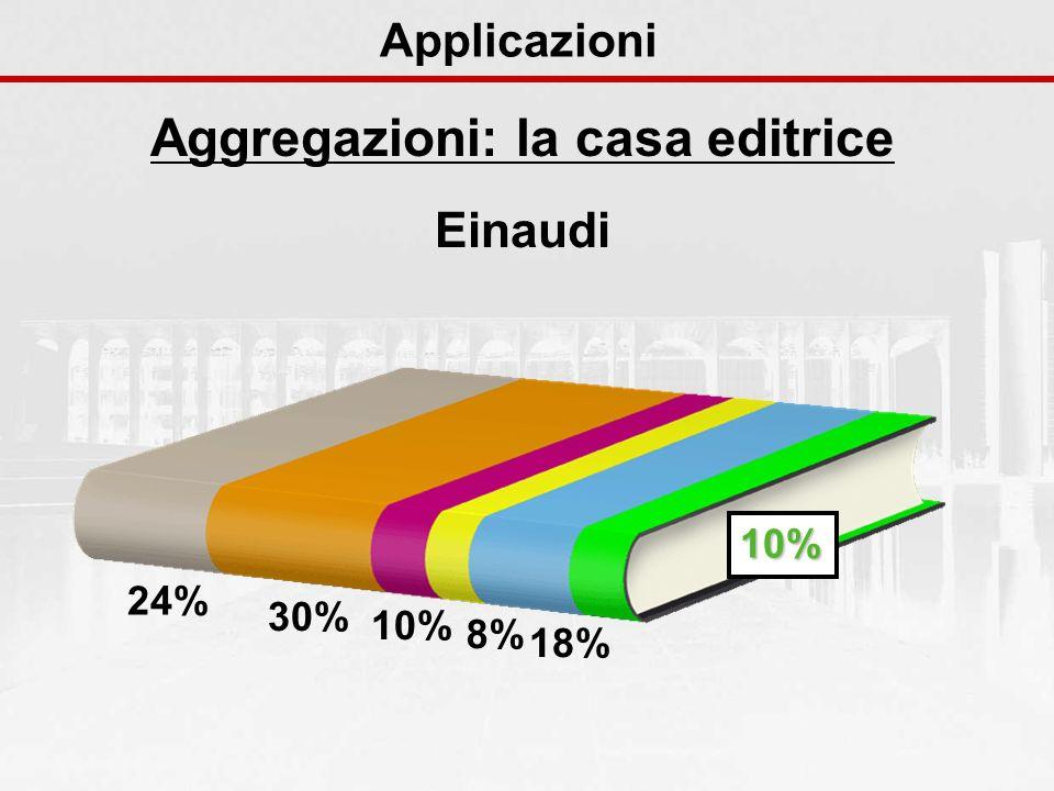 Aggregazioni: la casa editrice Einaudi