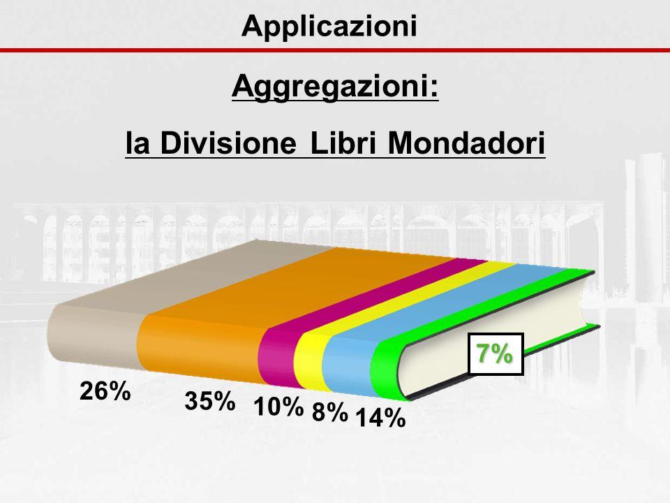Aggregazioni: la Divisione Libri Mondadori