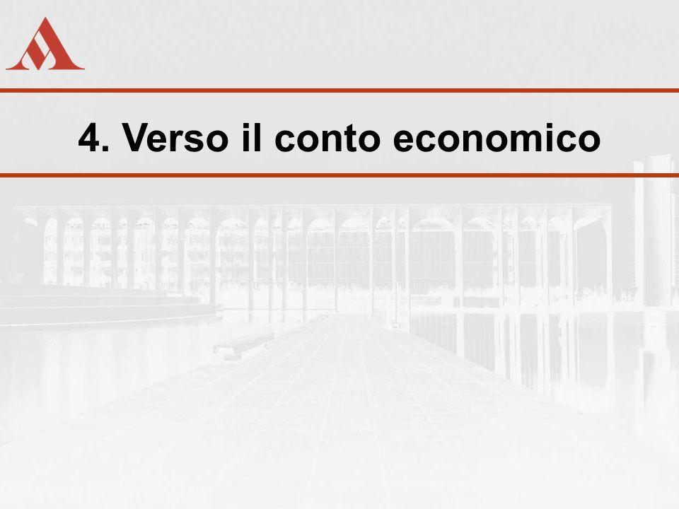 4. Verso il conto economico