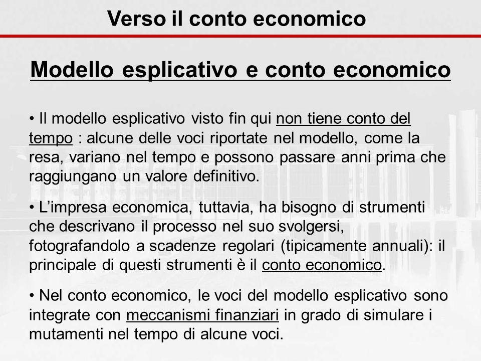 Verso il conto economico Modello esplicativo e conto economico