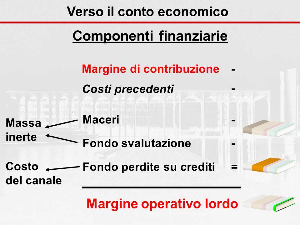 Verso il conto economico Componenti finanziarie
