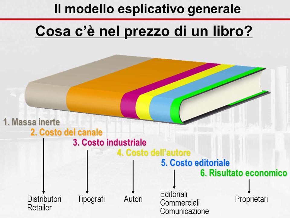Il modello esplicativo generale Cosa c'è nel prezzo di un libro