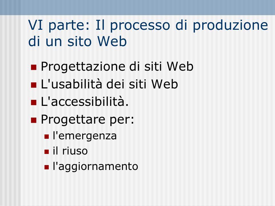 VI parte: Il processo di produzione di un sito Web