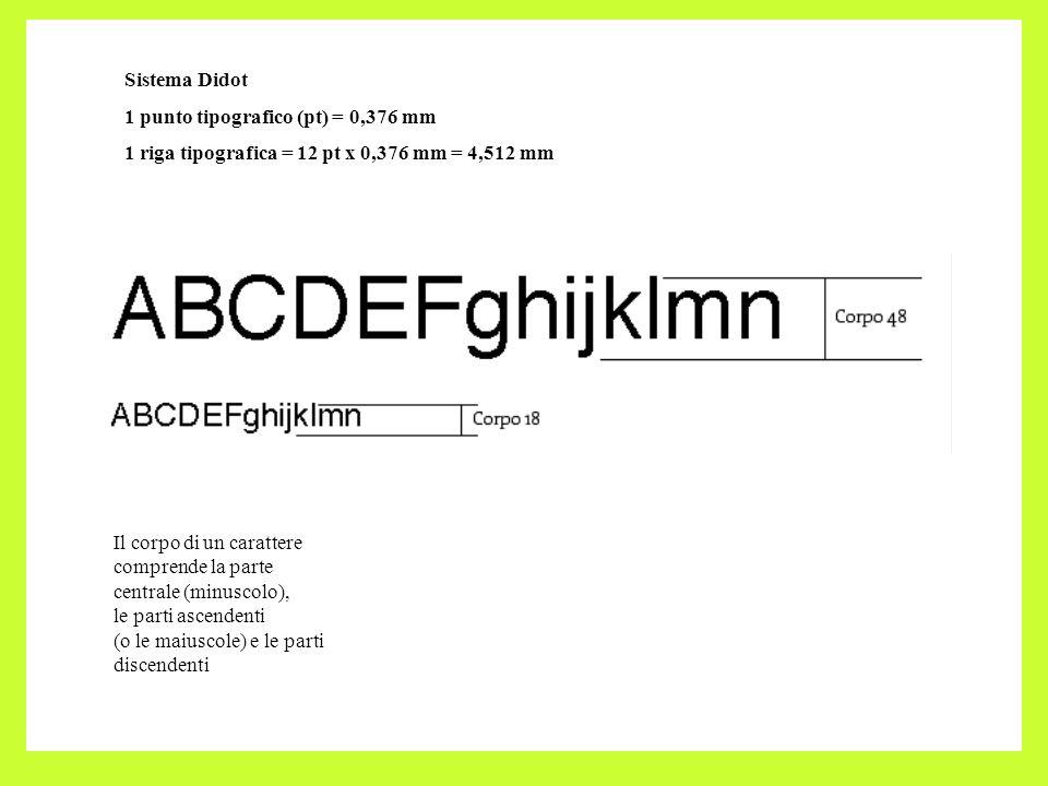 Sistema Didot1 punto tipografico (pt) = 0,376 mm. 1 riga tipografica = 12 pt x 0,376 mm = 4,512 mm.