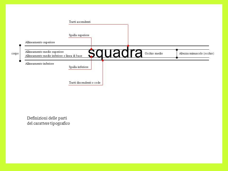 squadra Definizioni delle parti del carattere tipografico