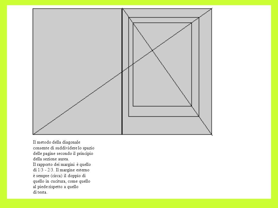 Il metodo della diagonale consente di suddividere lo spazio delle pagine secondo il principio della sezione aurea. Il rapporto dei margini è quello