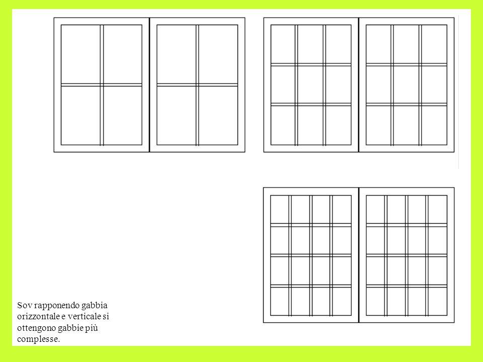 Sov rapponendo gabbia orizzontale e verticale si ottengono gabbie più complesse.