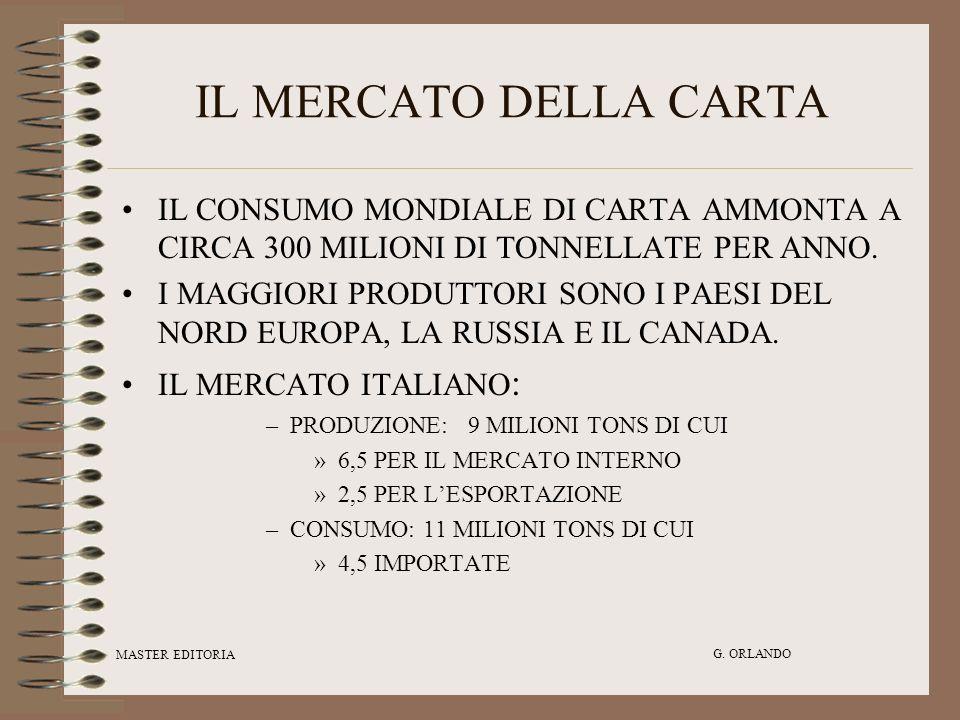 IL MERCATO DELLA CARTA IL CONSUMO MONDIALE DI CARTA AMMONTA A CIRCA 300 MILIONI DI TONNELLATE PER ANNO.
