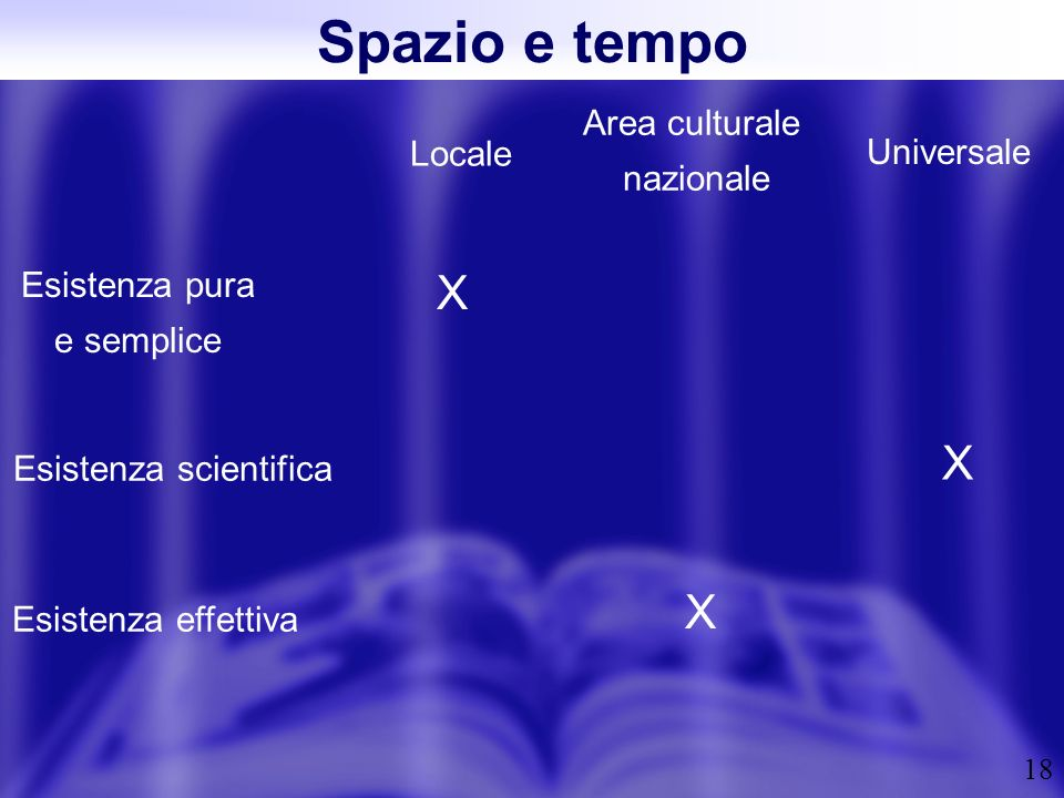 Esistenza scientifica