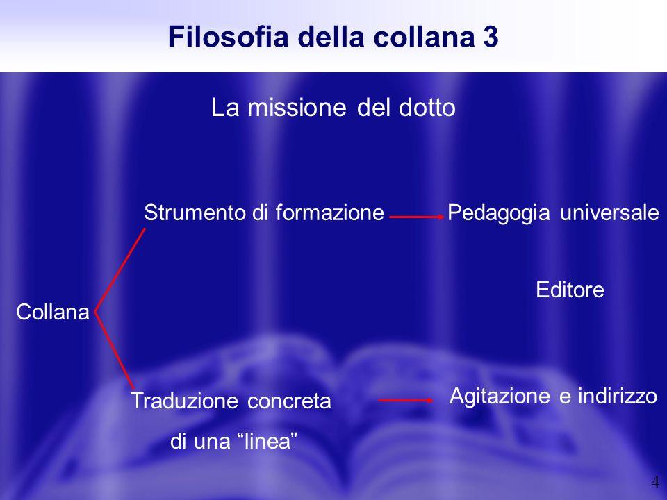 Filosofia della collana 3