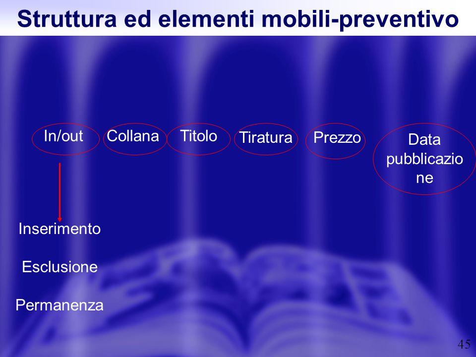 Struttura ed elementi mobili-preventivo