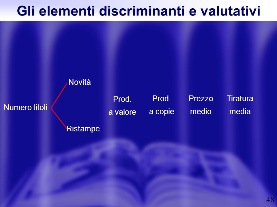 Gli elementi discriminanti e valutativi