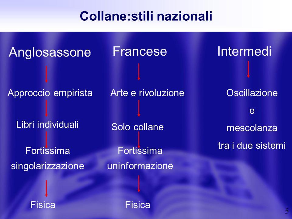 Collane:stili nazionali