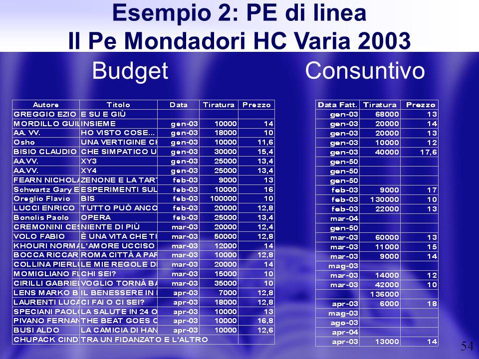 Il Pe Mondadori HC Varia 2003