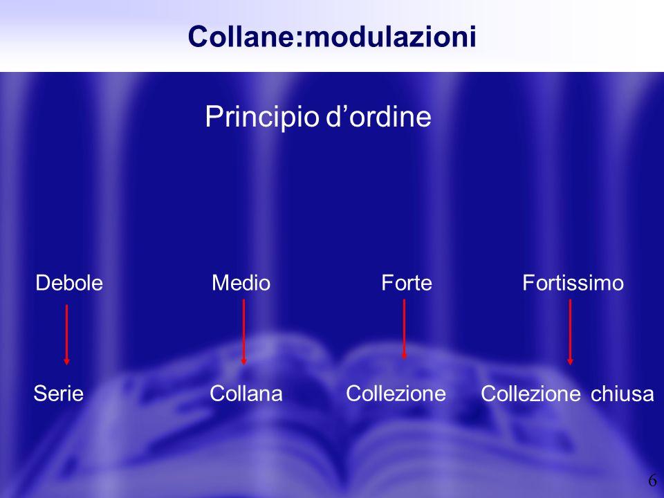 Collane:modulazioni Principio d'ordine Debole Medio Forte Fortissimo