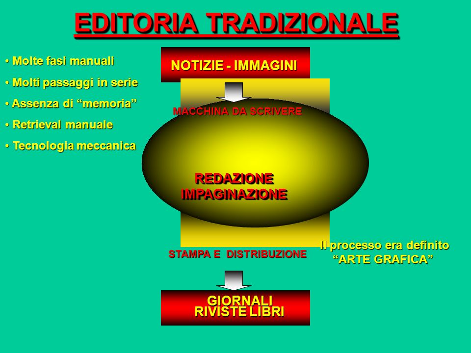 EDITORIA TRADIZIONALE