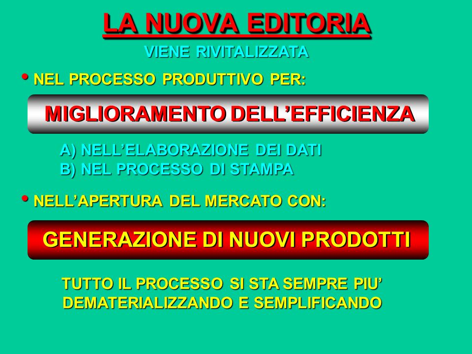 MIGLIORAMENTO DELL'EFFICIENZA GENERAZIONE DI NUOVI PRODOTTI
