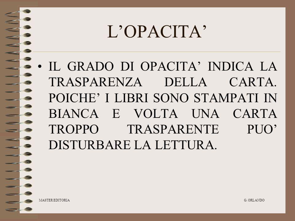 L'OPACITA'