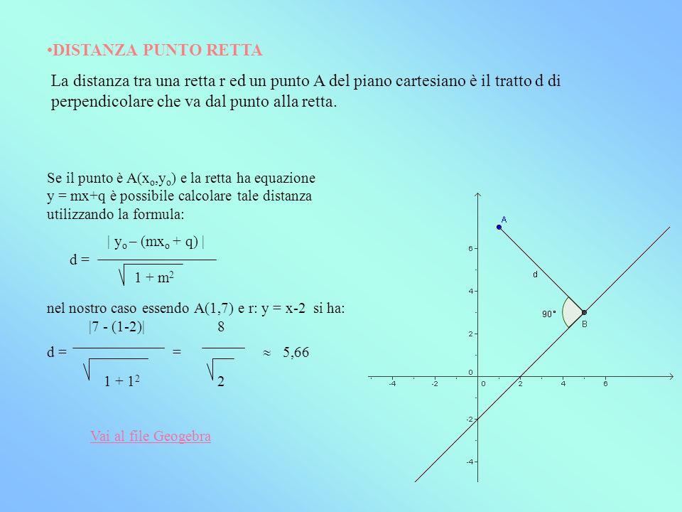 DISTANZA PUNTO RETTA La distanza tra una retta r ed un punto A del piano cartesiano è il tratto d di perpendicolare che va dal punto alla retta.