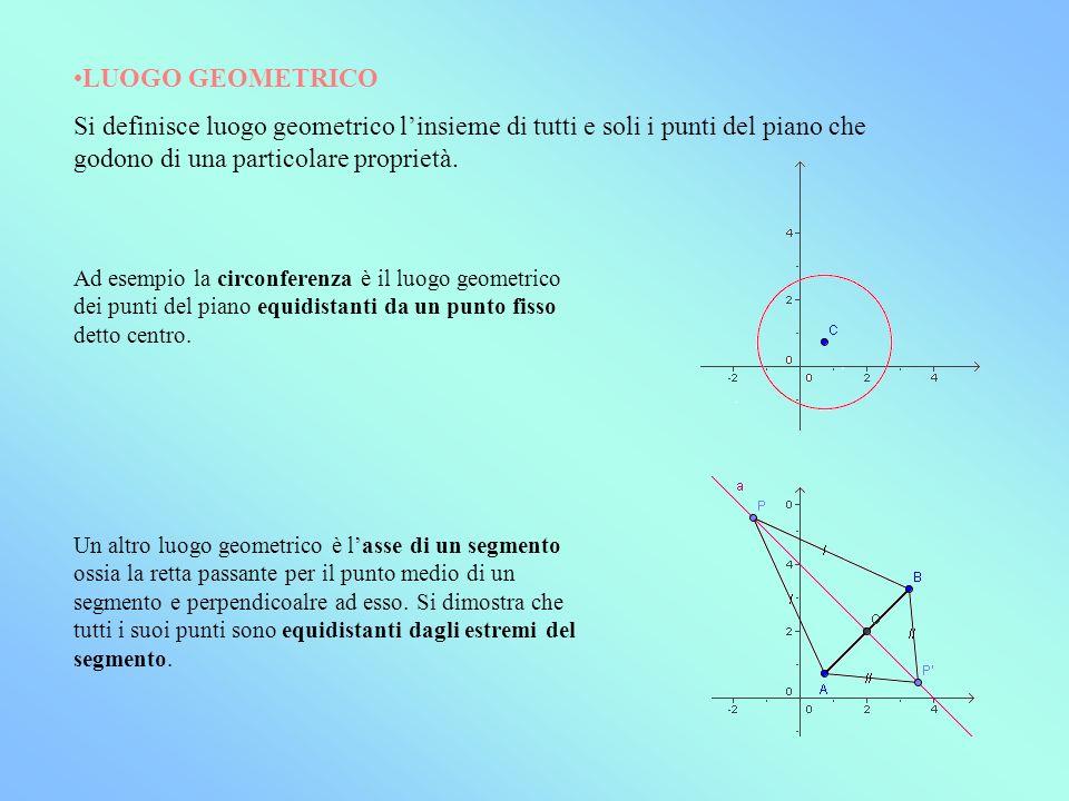 LUOGO GEOMETRICO Si definisce luogo geometrico l'insieme di tutti e soli i punti del piano che godono di una particolare proprietà.