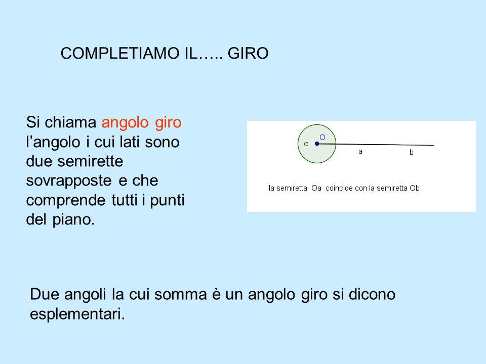COMPLETIAMO IL….. GIRO Si chiama angolo giro l'angolo i cui lati sono due semirette sovrapposte e che comprende tutti i punti del piano.