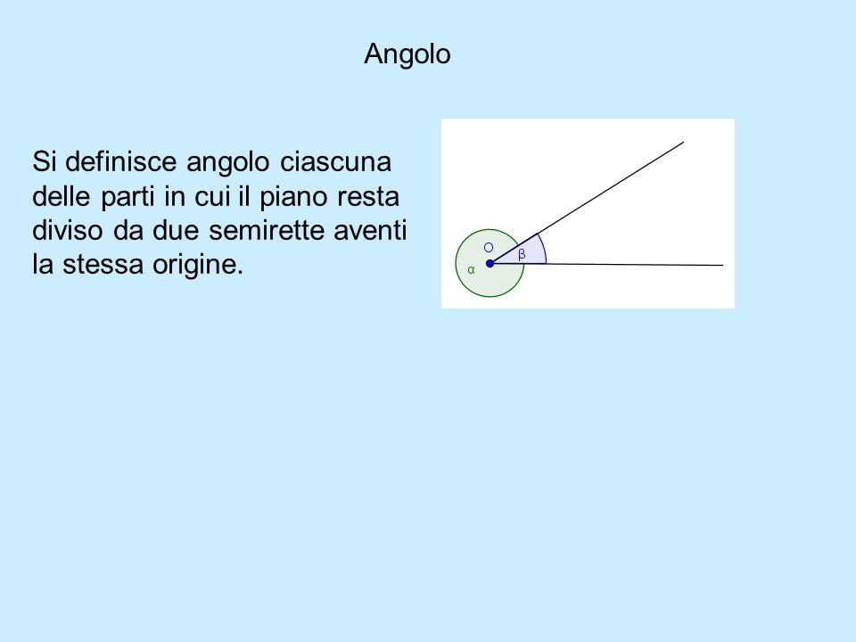 Angolo Si definisce angolo ciascuna delle parti in cui il piano resta diviso da due semirette aventi la stessa origine.