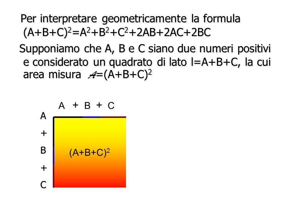 Per interpretare geometricamente la formula (A+B+C)2=A2+B2+C2+2AB+2AC+2BC
