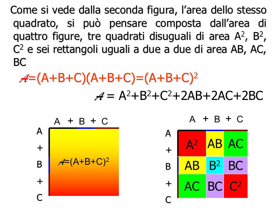 A=(A+B+C)(A+B+C)=(A+B+C)2 A = A2+B2+C2+2AB+2AC+2BC
