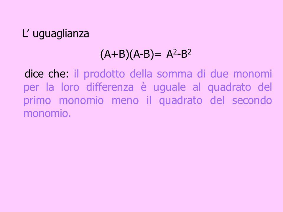 L' uguaglianza (A+B)(A-B)= A2-B2