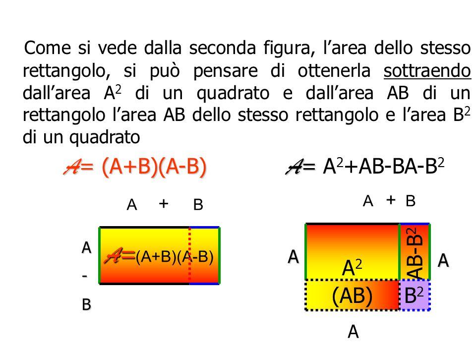 A= (A+B)(A-B) A= A2+AB-BA-B2