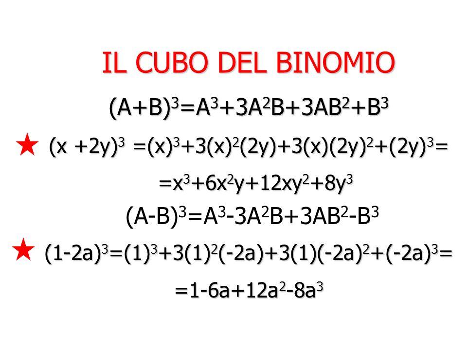 IL CUBO DEL BINOMIO (A+B)3=A3+3A2B+3AB2+B3 (A-B)3=A3-3A2B+3AB2-B3