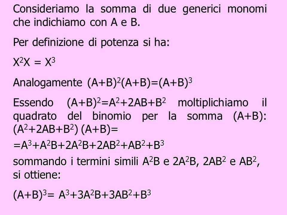 Consideriamo la somma di due generici monomi che indichiamo con A e B.