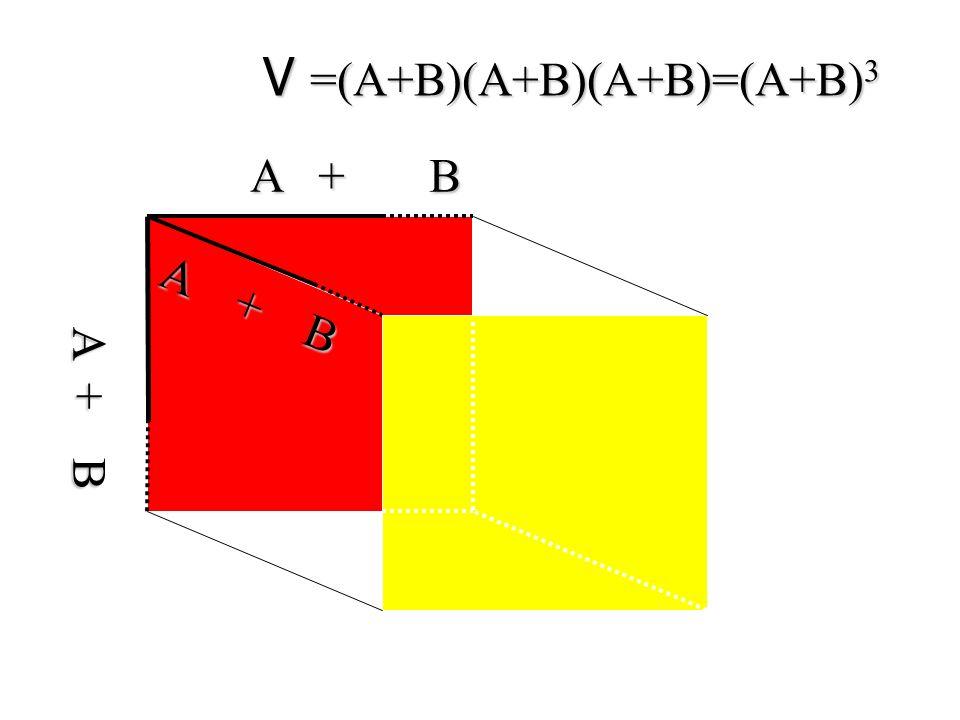 V =(A+B)(A+B)(A+B)=(A+B)3