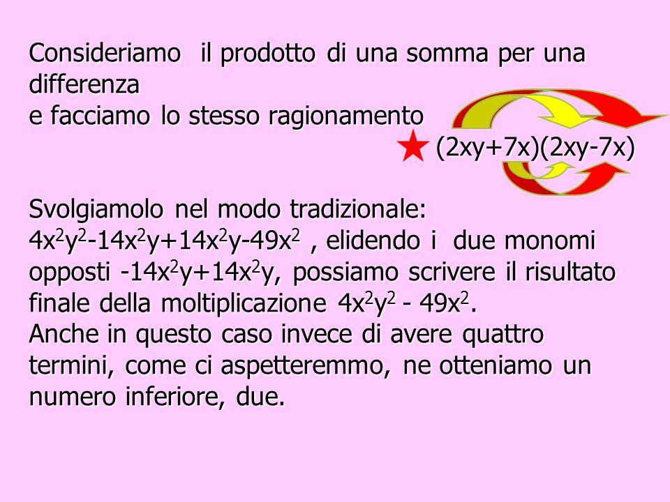 Consideriamo il prodotto di una somma per una differenza e facciamo lo stesso ragionamento (2xy+7x)(2xy-7x) Svolgiamolo nel modo tradizionale: 4x2y2-14x2y+14x2y-49x2 , elidendo i due monomi opposti -14x2y+14x2y, possiamo scrivere il risultato finale della moltiplicazione 4x2y2 - 49x2.