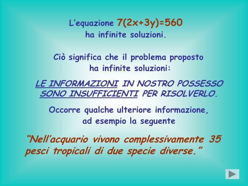 L'equazione 7(2x+3y)=560 ha infinite soluzioni. Ciò significa che il problema proposto. ha infinite soluzioni: