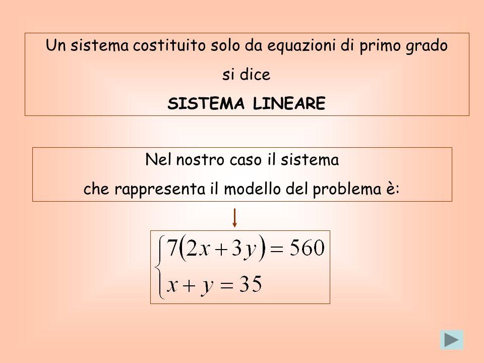 Un sistema costituito solo da equazioni di primo grado si dice
