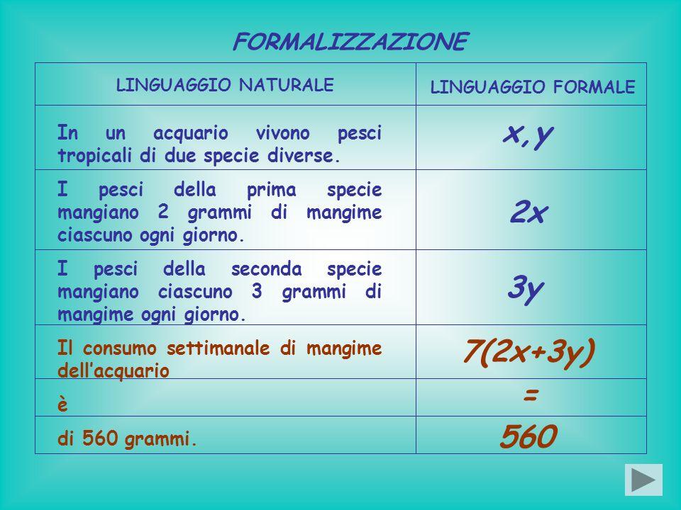 x,y 2x 3y 7(2x+3y) = 560 FORMALIZZAZIONE