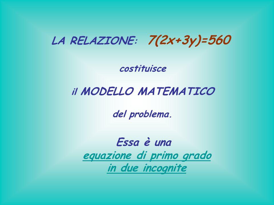equazione di primo grado