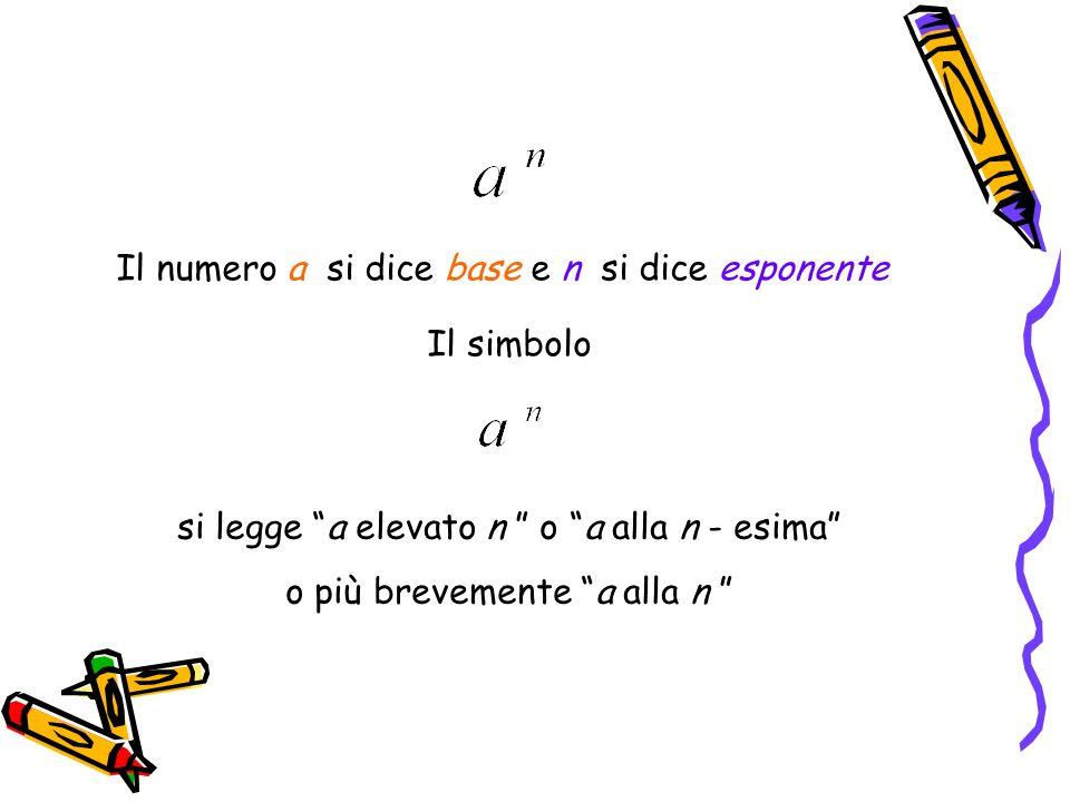 Il numero a si dice base e n si dice esponente